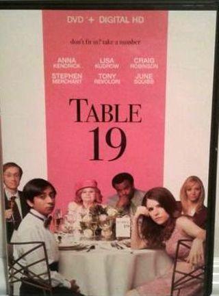 """""""TABLE 19""""  n/c"""
