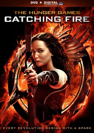 Catching Fire (Hunger Games) Code