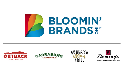 Bloomin' Brands or Texas Roadhouse | $200 | PDF