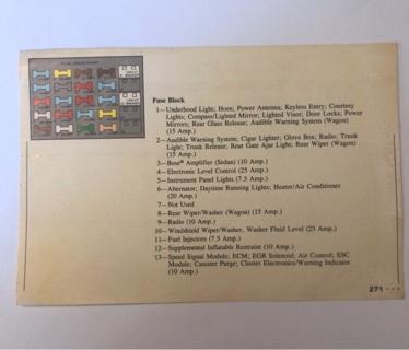 Vintage Car Fuse Usage Chart Sticker
