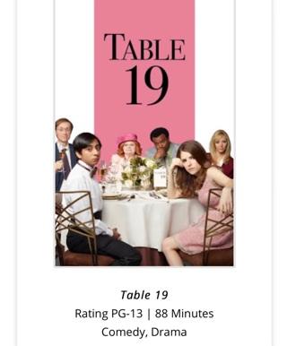 Table 19 digital HD