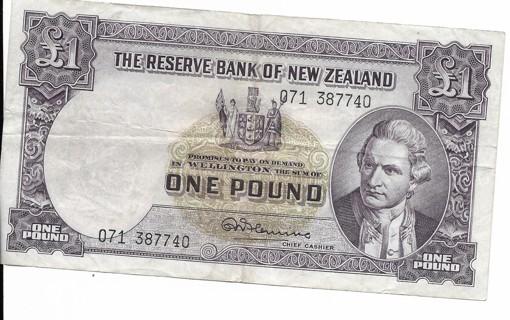 New Zealand One Pound