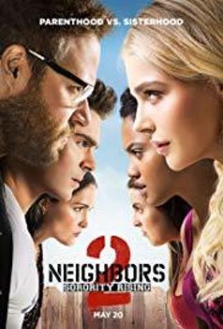Neighbors 2: Sorority Rising 2016 ‧ Comedy ‧ 1h 33m ( HD DIGTITAL CODE )