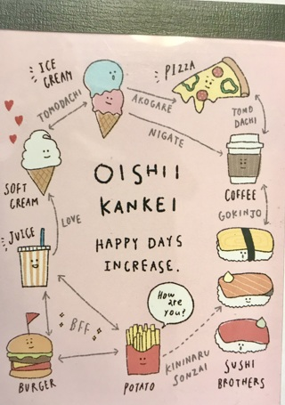 "☆※☆※☆EUC!!! ♥♥ADORABLE KAWAII KAMIO JAPAN INC ""OISHII KANKEI"" MINI MEMO PAD♥♥"