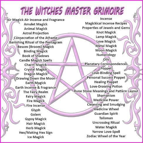 Free: The Witches Master Grimoire Encyclopedia of Charms